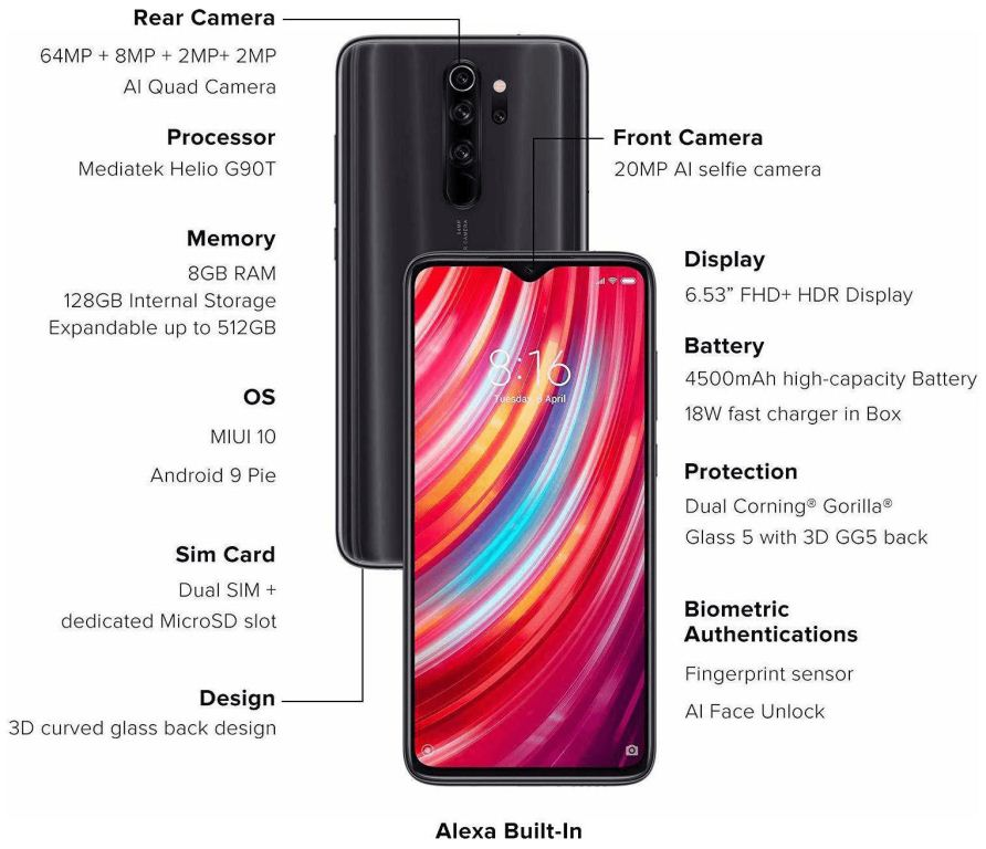 redmi note 8 pro features